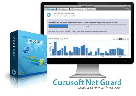 دانلود Cucusoft Net Guard v2.3.4 - نرم افزار مدیریت پهنای باند