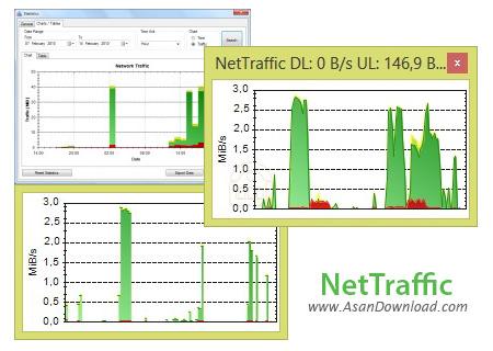 دانلود NetTraffic v1.38.4 - نرم افزار مدیریت ترافیک اینترنت