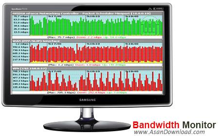 دانلود Bandwidth Monitor v3.1.671 - نرم افزار نمایش اندازه گیری و کنترل پهنای باند