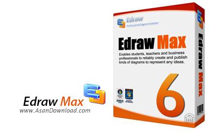 دانلود Edraw Max v7.9.0.3105 - نرم افزار ایجاد فلوچارت، نمودار سازمانی، دیاگرام های شبکه