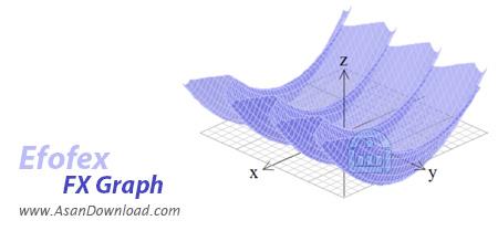 دانلود Efofex FX Graph v6.001.3 - نرم افزار ترسیم اشکال معادلات ریاضی