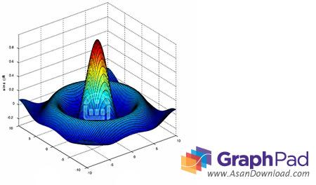 دانلود GraphPad Prism v8.2.1.441 - نرم افزار حل مسائل آماری و گراف های علمی
