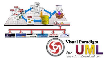 دانلود Visual Paradigm for UML v12.0 Build 20150403 x64 Standard - نرم افزار ساخت نمودارهای UML
